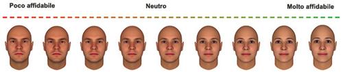 Con la mimica facciale possiamo apparire più o meno affidabili